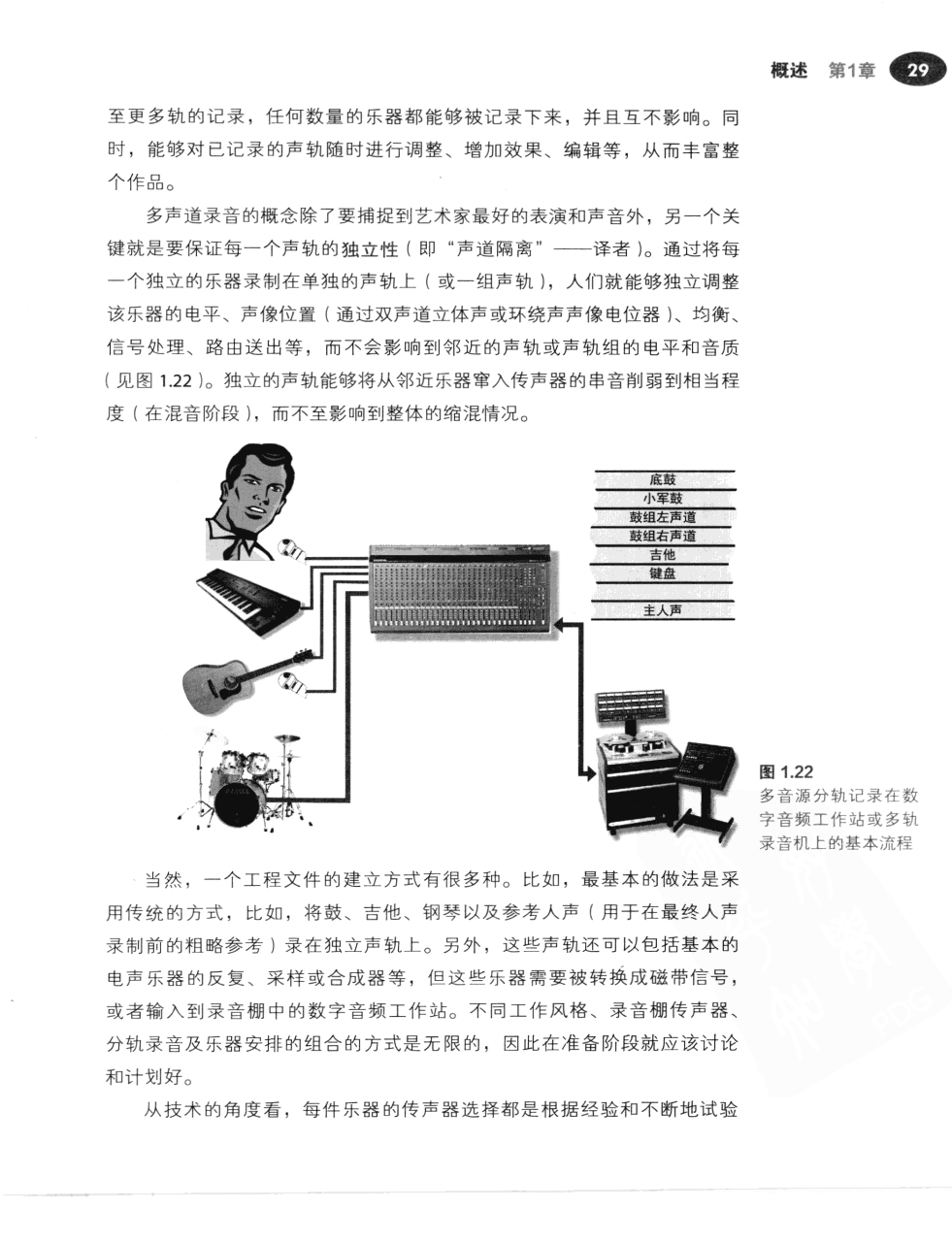 现代录音技术(第7版) 56
