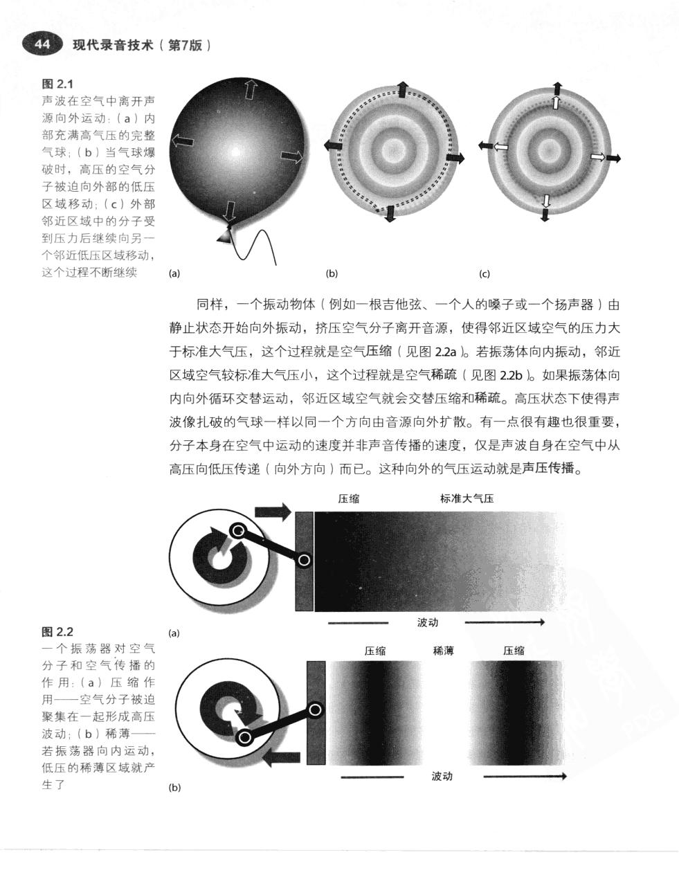 现代录音技术(第7版) 71
