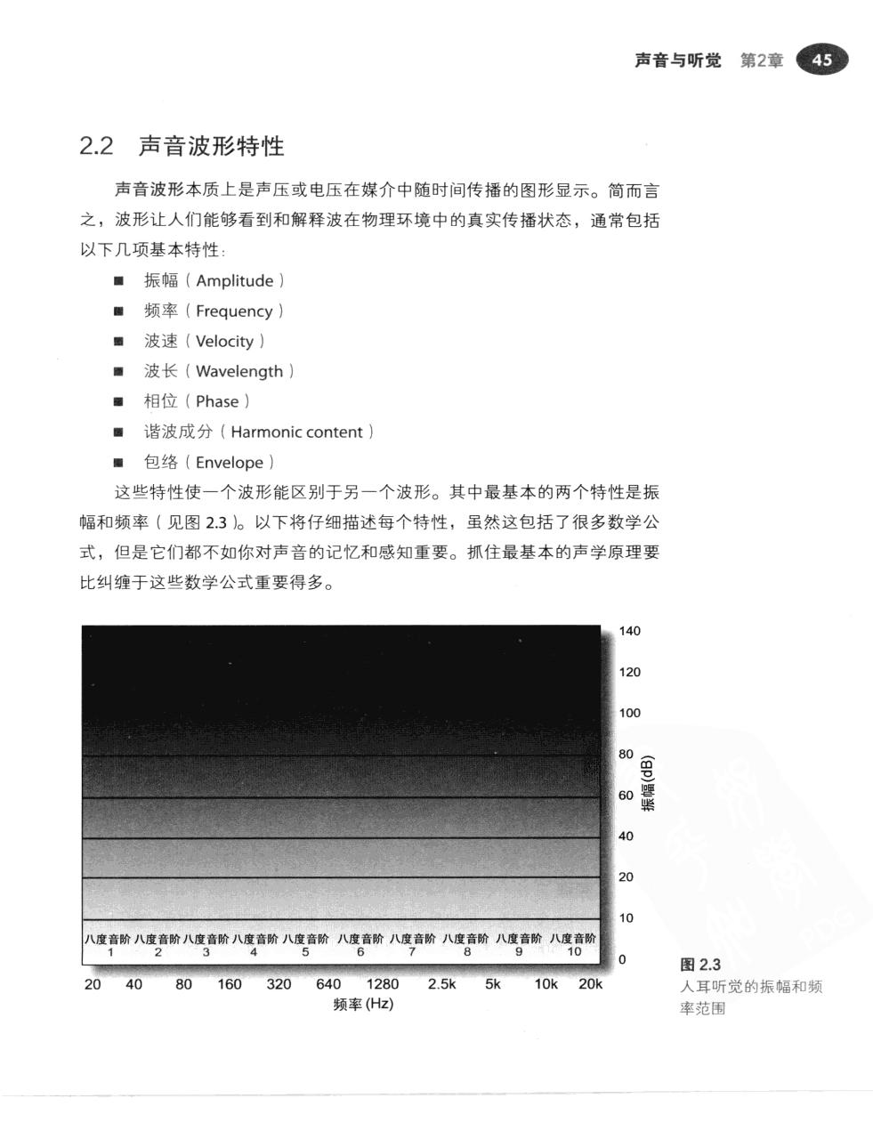 现代录音技术(第7版) 72