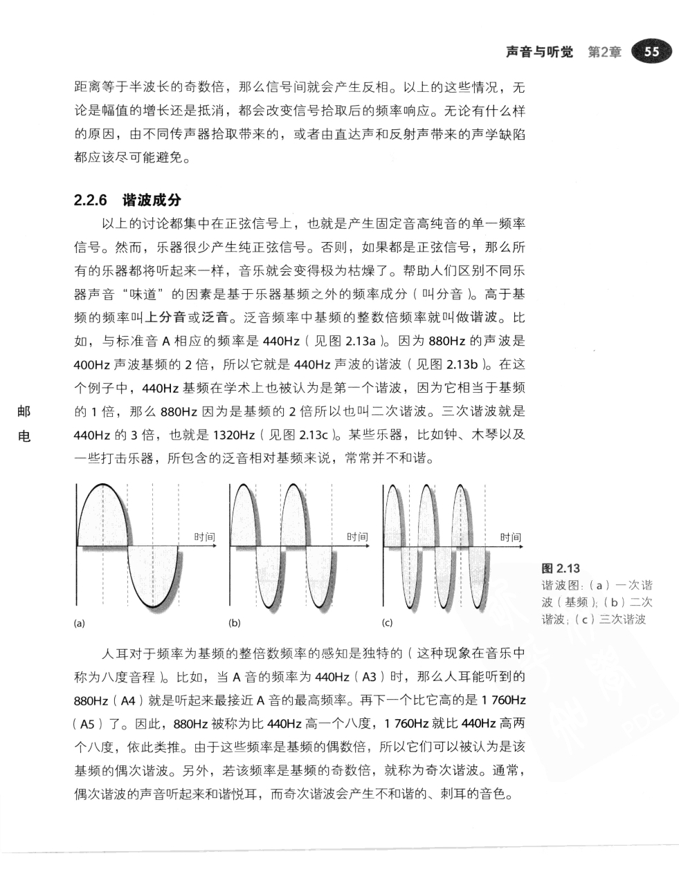 现代录音技术(第7版) 82