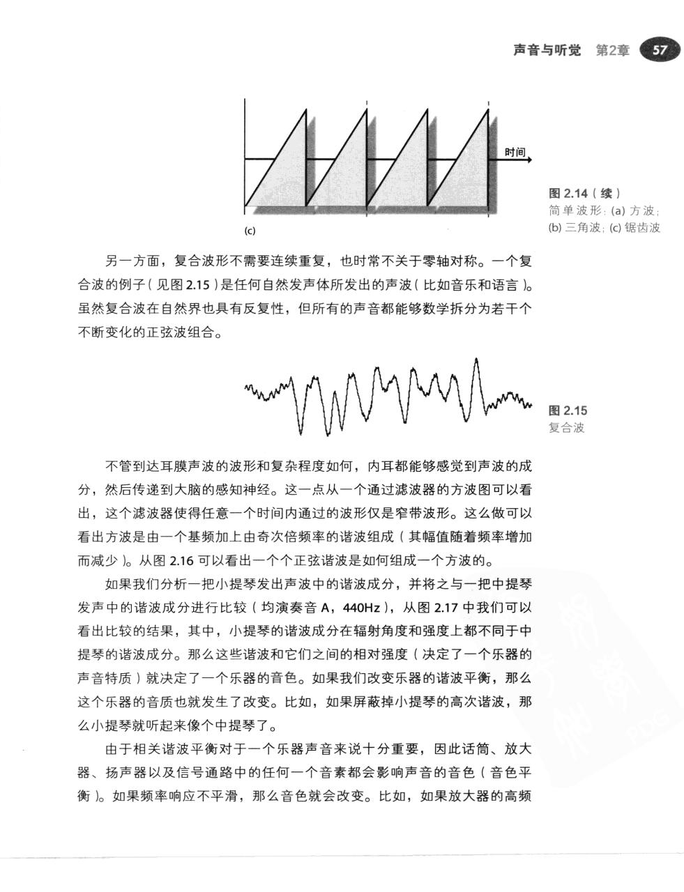 现代录音技术(第7版) 84