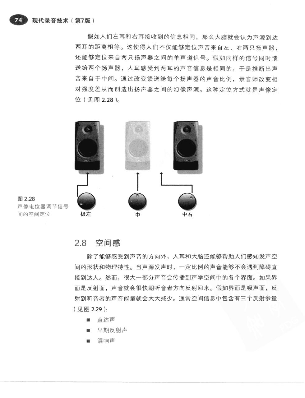 现代录音技术(第7版) 101
