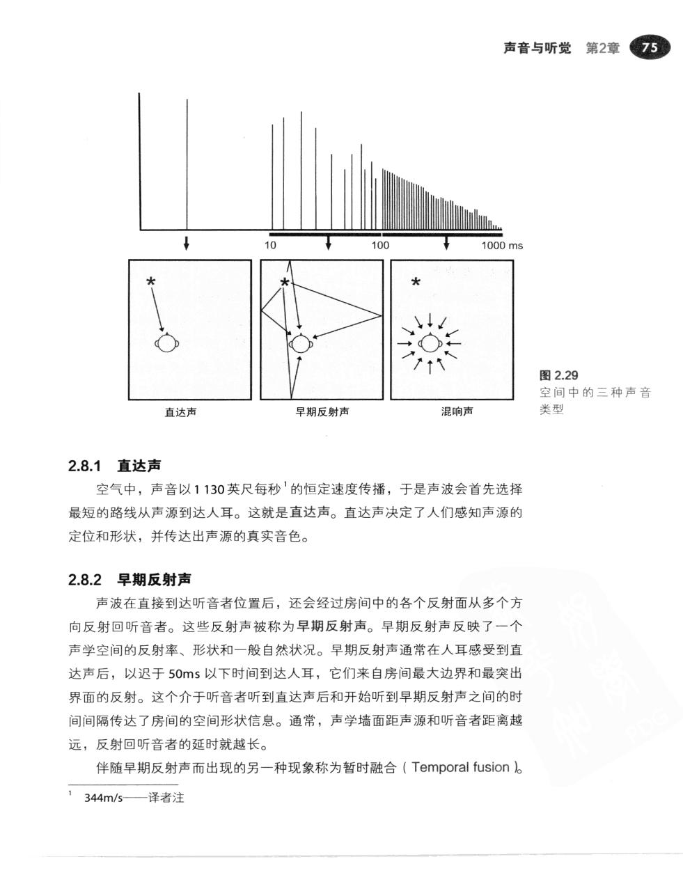 现代录音技术(第7版) 102