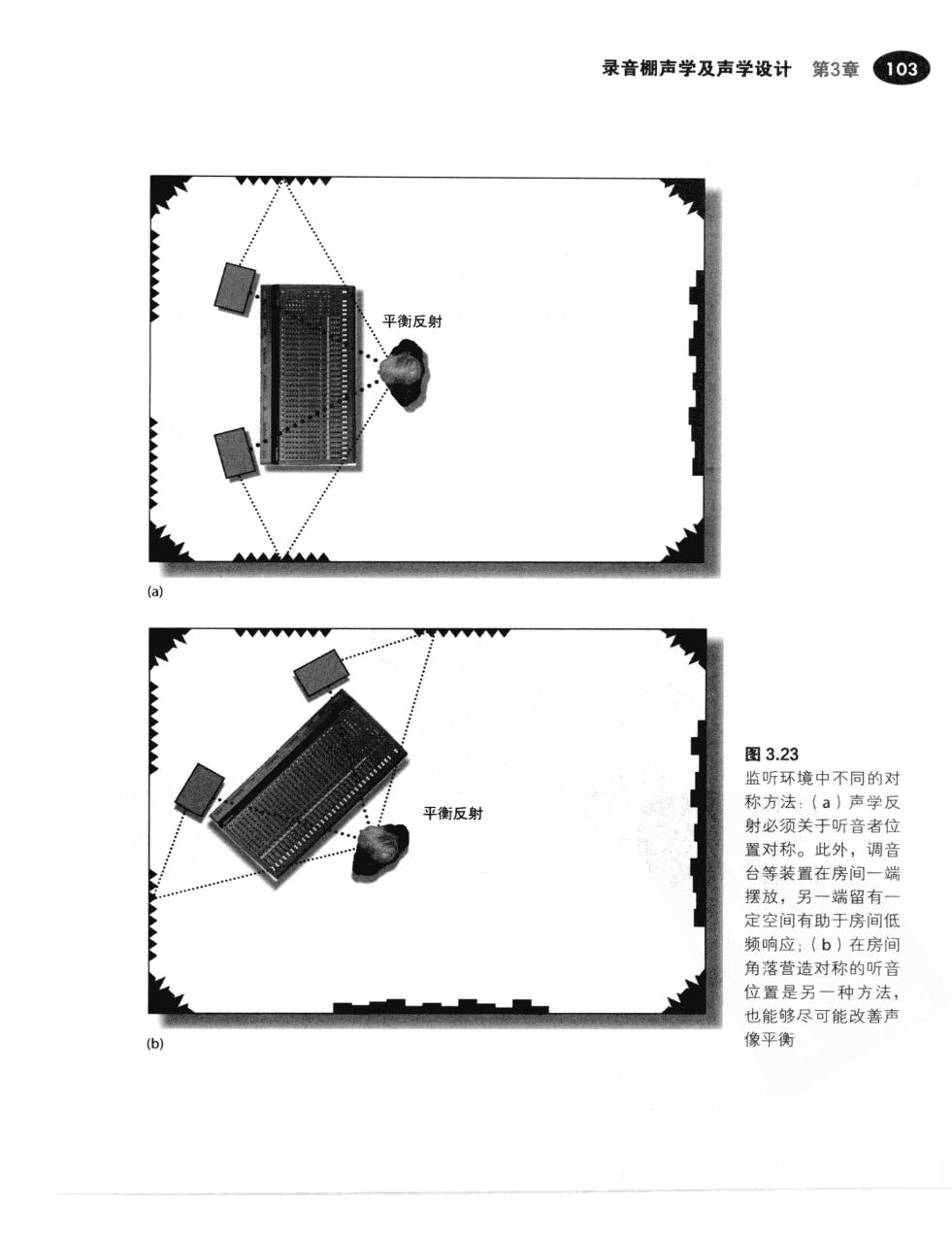 现代录音技术(第7版) 130