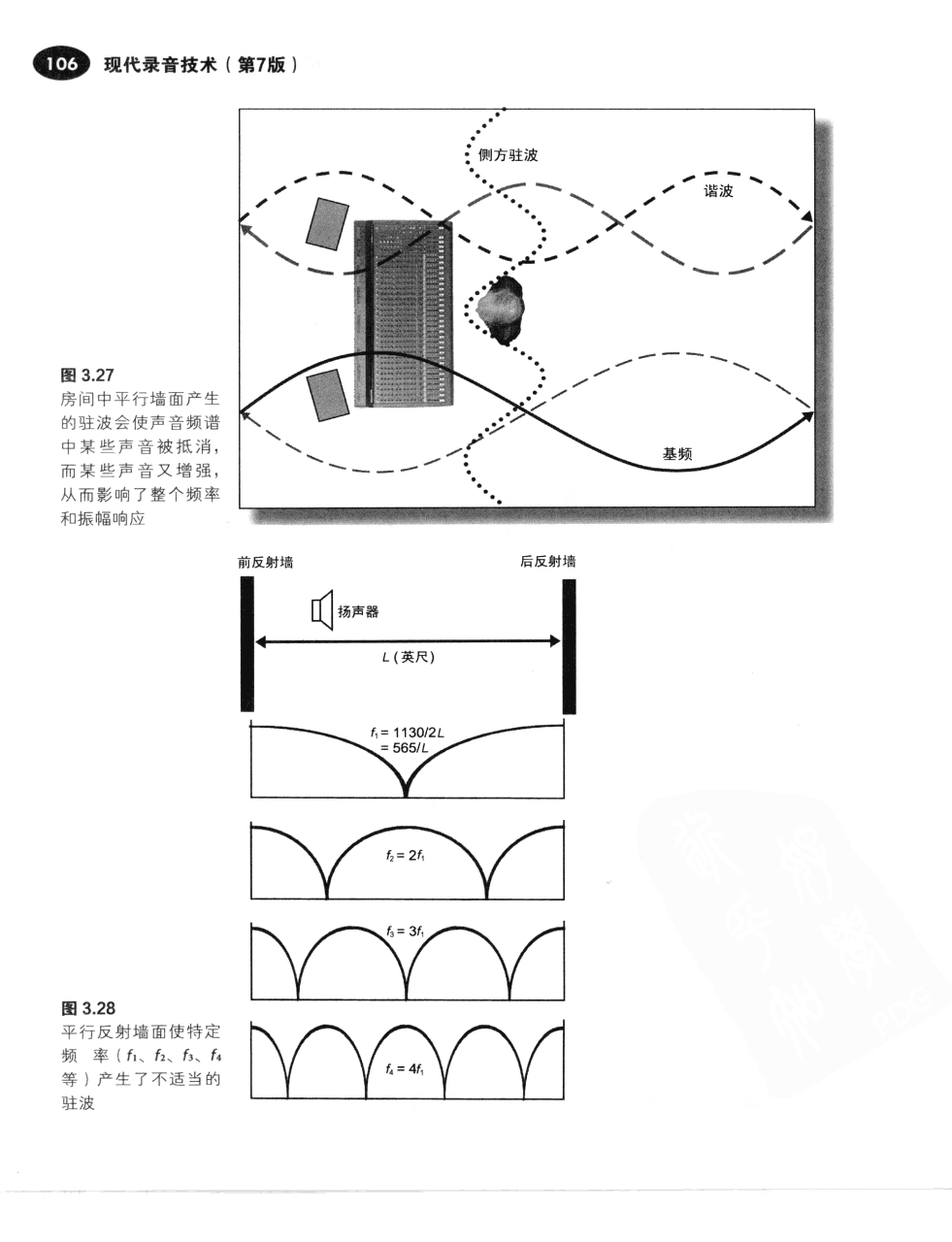 现代录音技术(第7版) 133