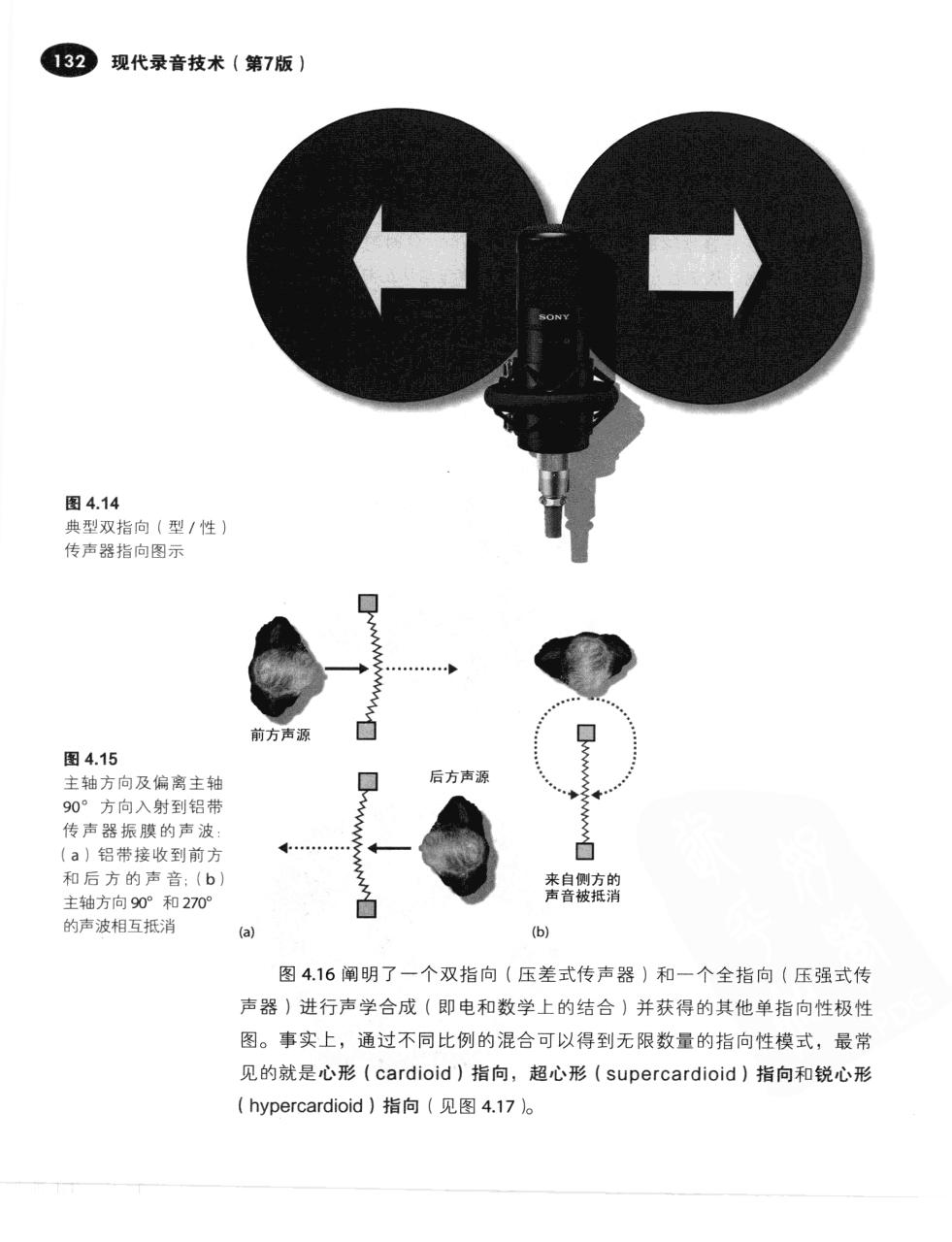 现代录音技术(第7版) 159