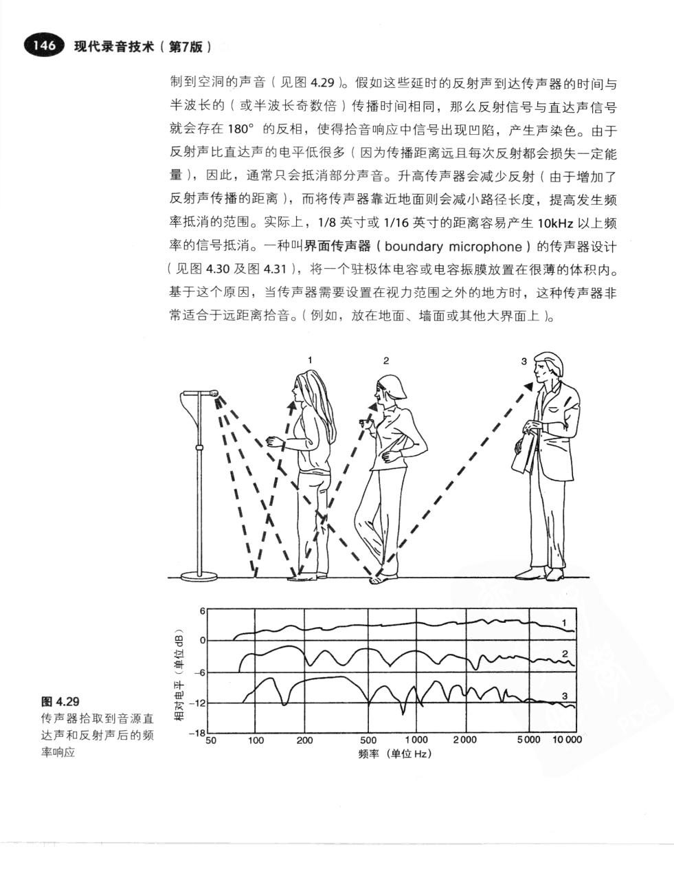 现代录音技术(第7版) 173