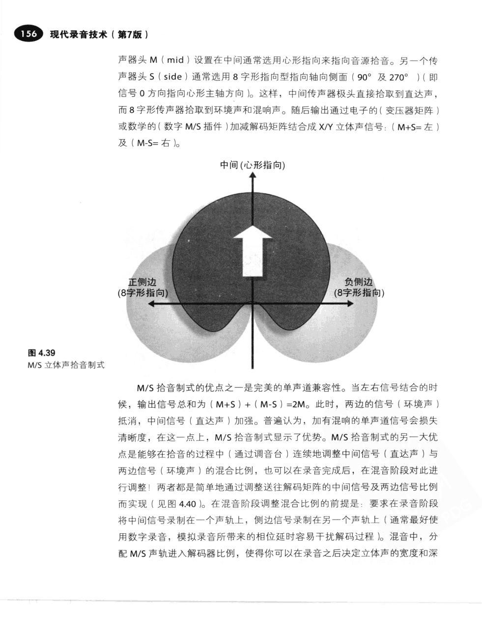 现代录音技术(第7版) 183