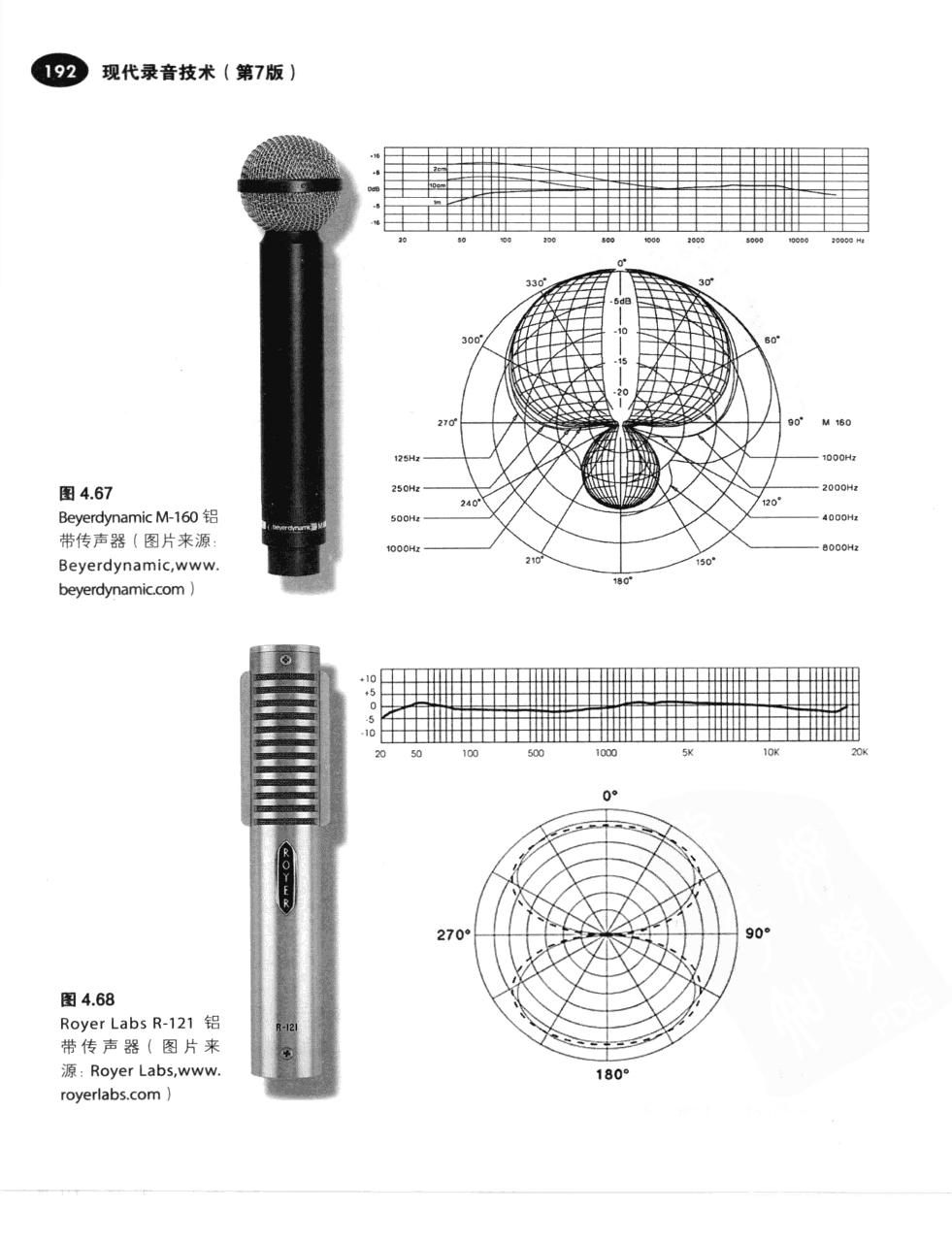 现代录音技术(第7版) 219
