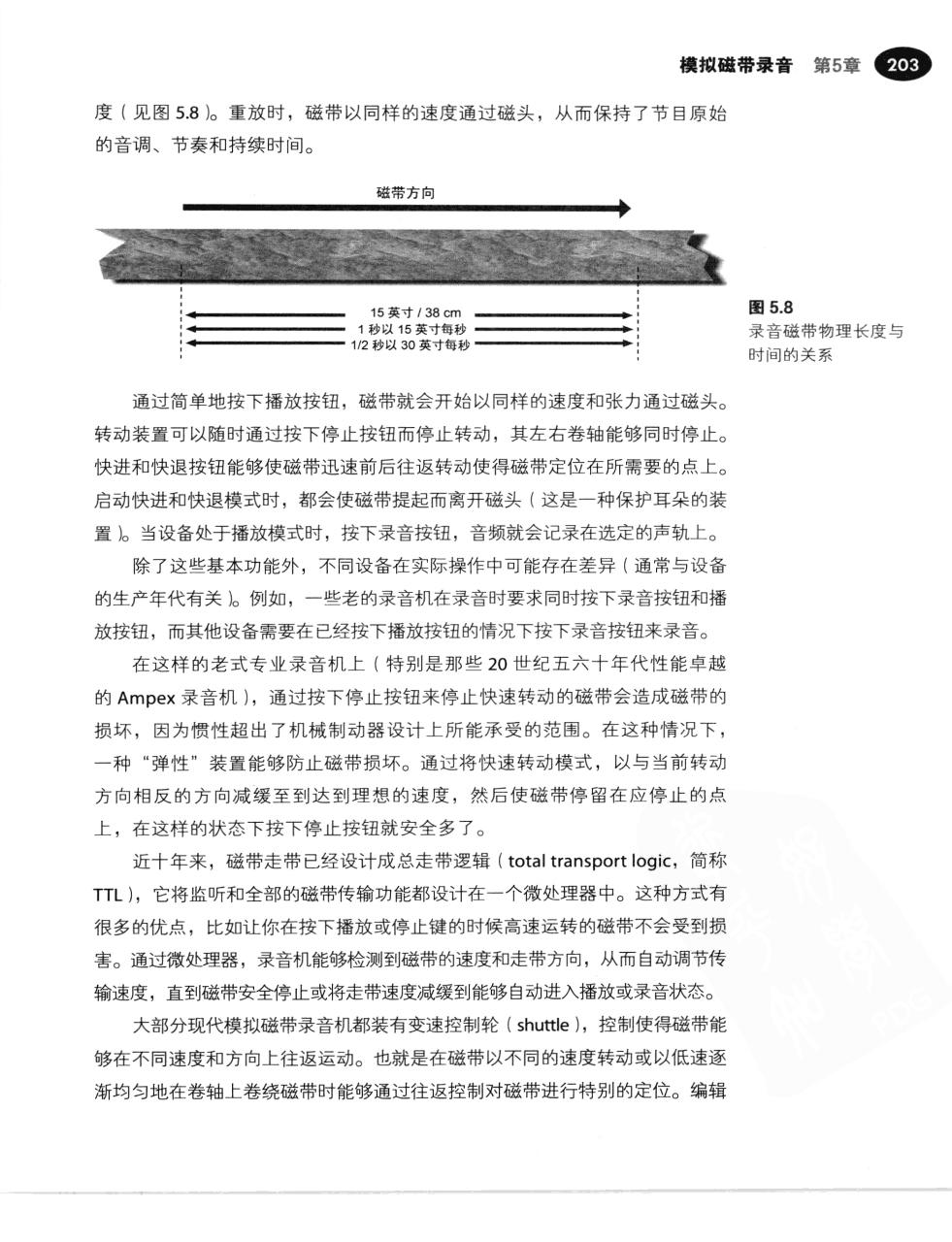 现代录音技术(第7版) 230