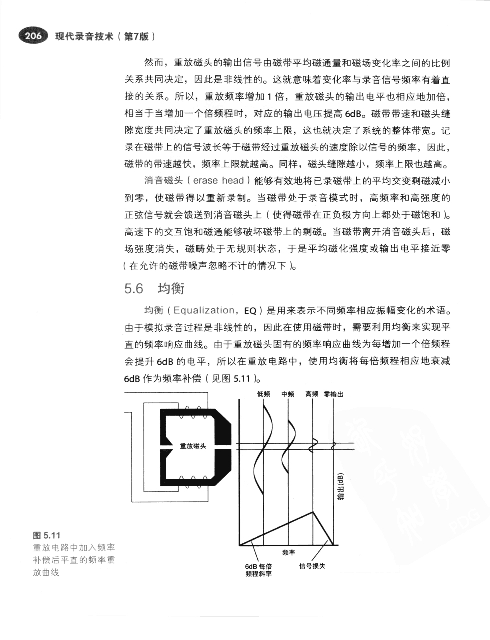 现代录音技术(第7版) 233