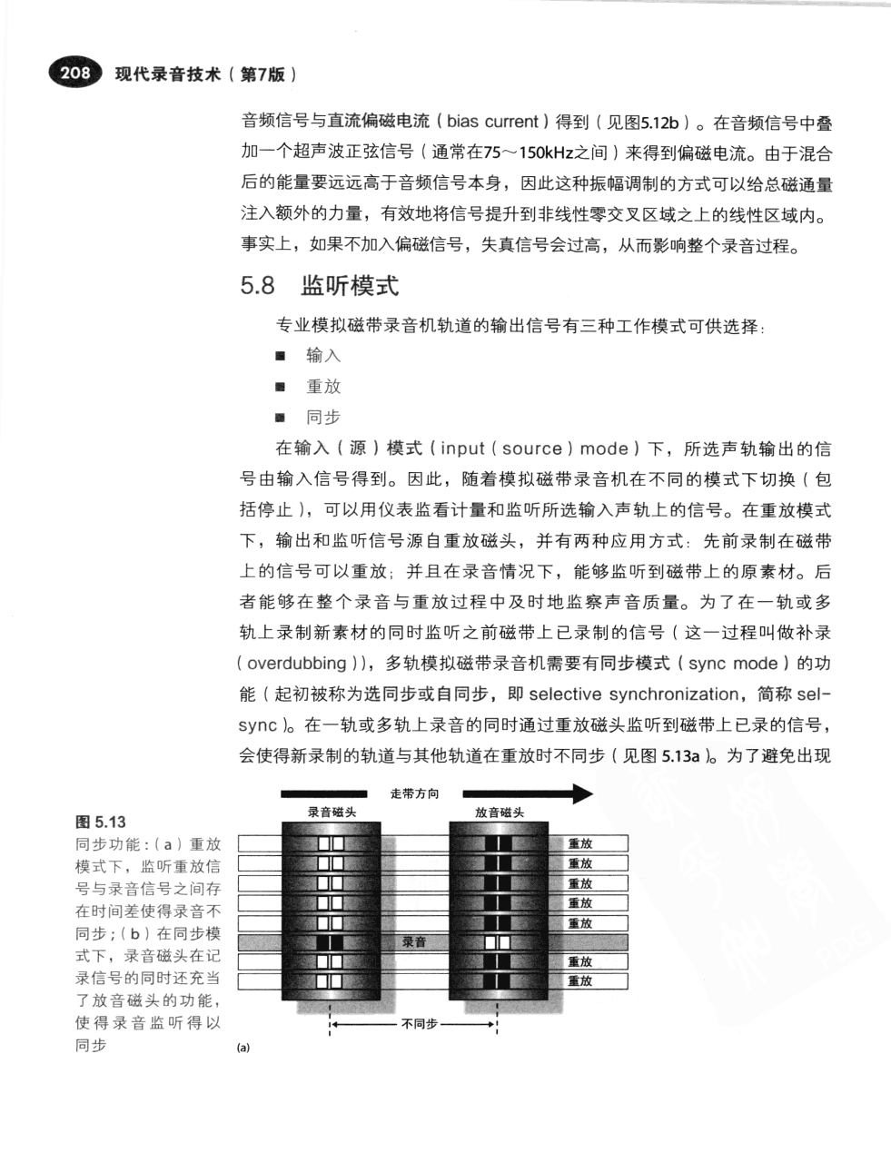 现代录音技术(第7版) 235