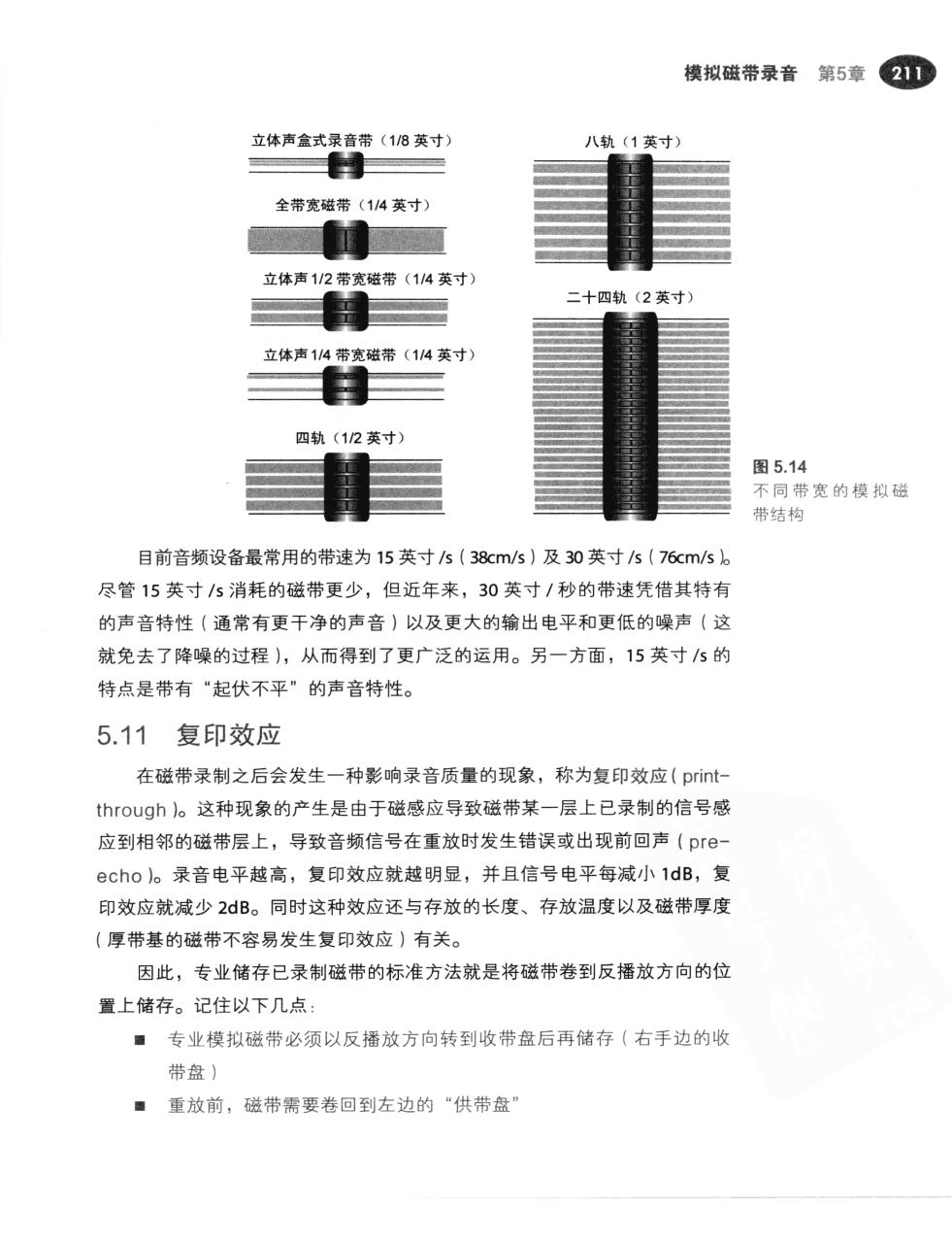 现代录音技术(第7版) 238