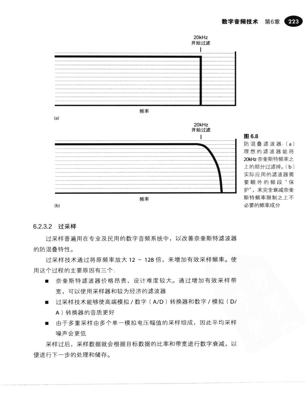 现代录音技术(第7版) 250