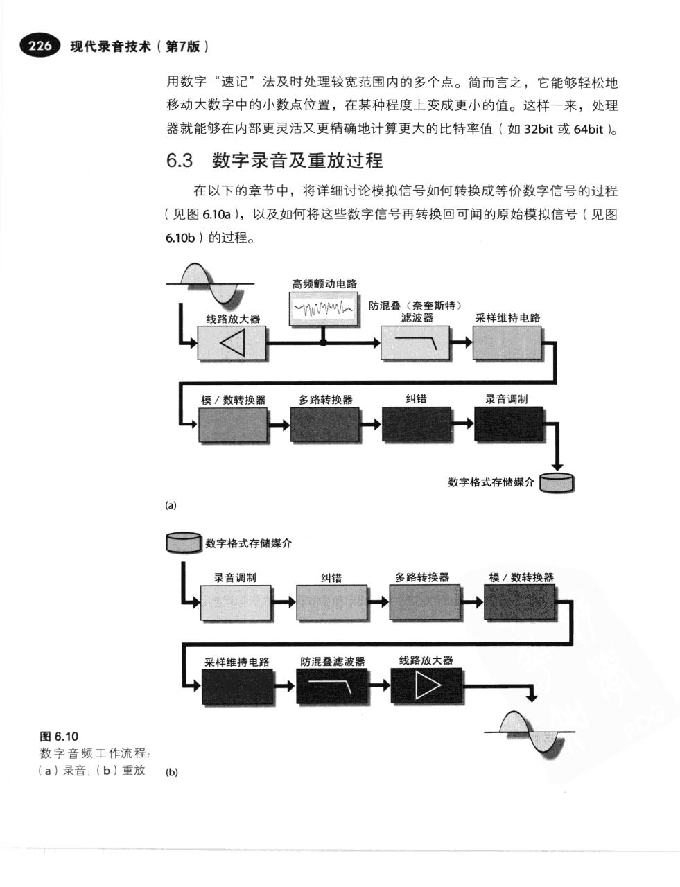 现代录音技术(第7版) 253