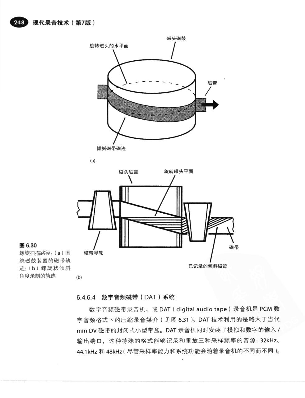 现代录音技术(第7版) 275