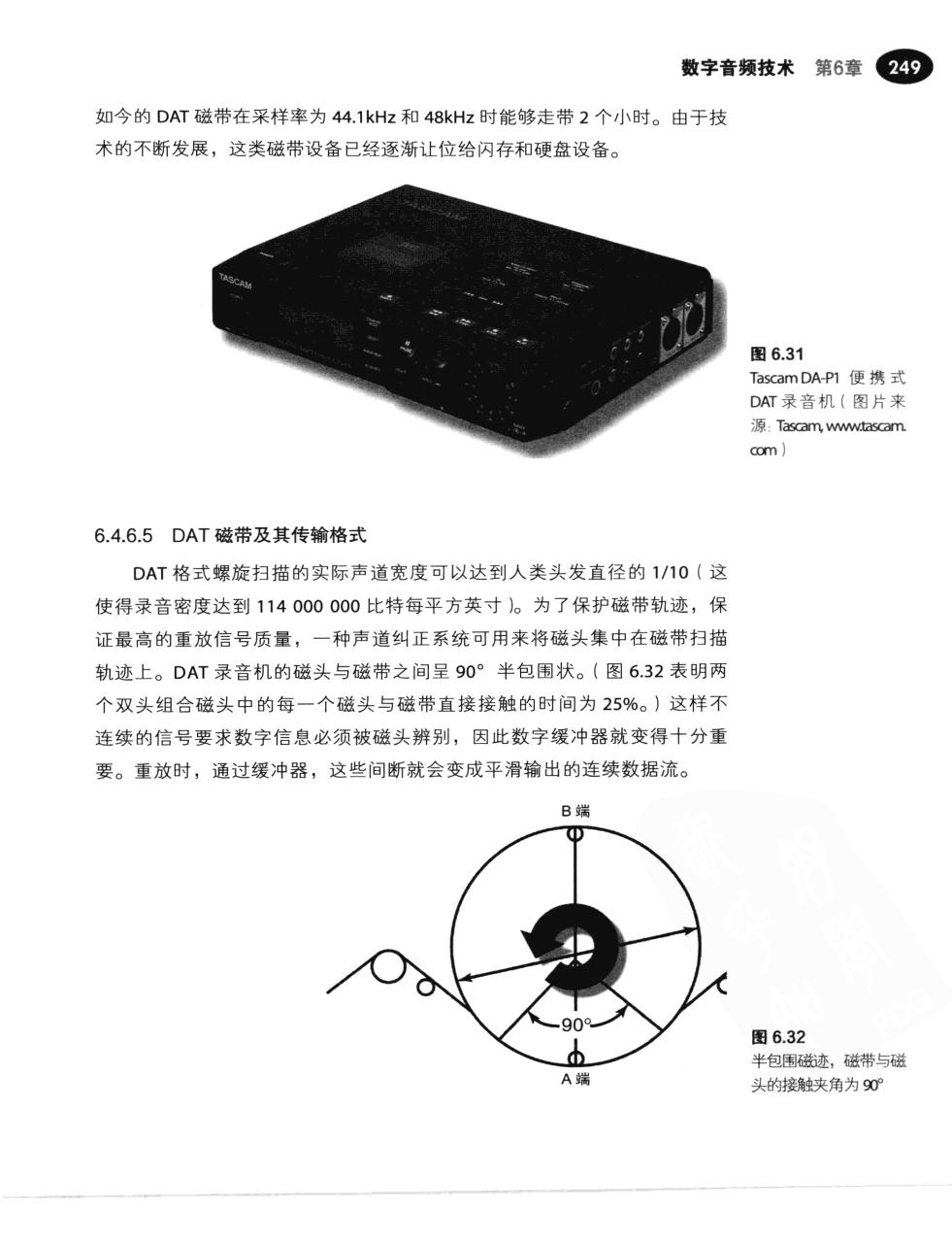 现代录音技术(第7版) 276