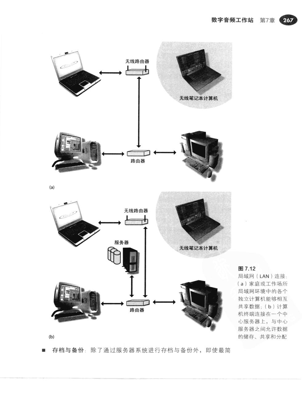 现代录音技术(第7版) 294