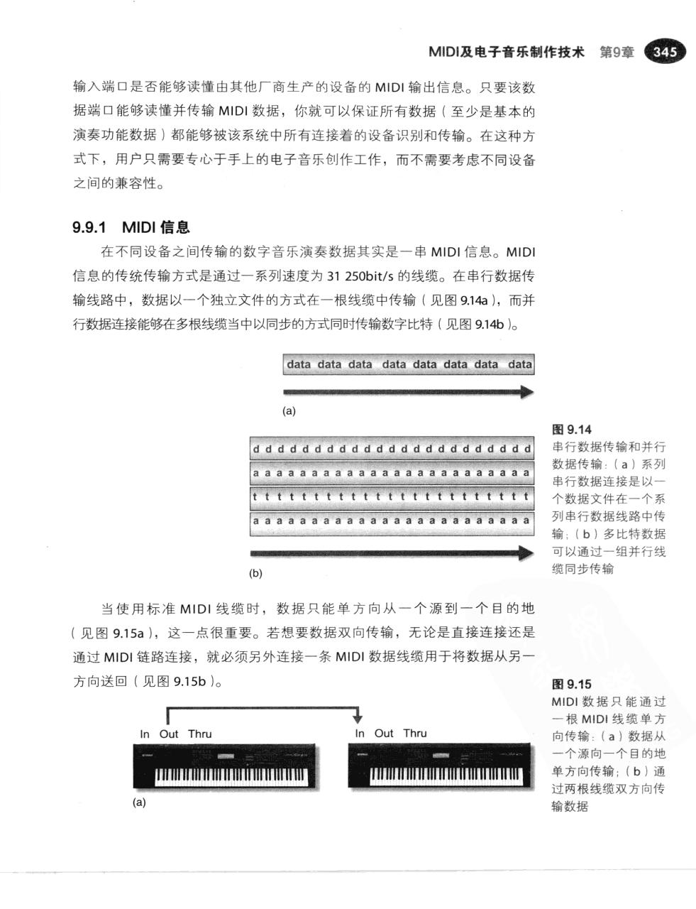 现代录音技术(第7版) 372