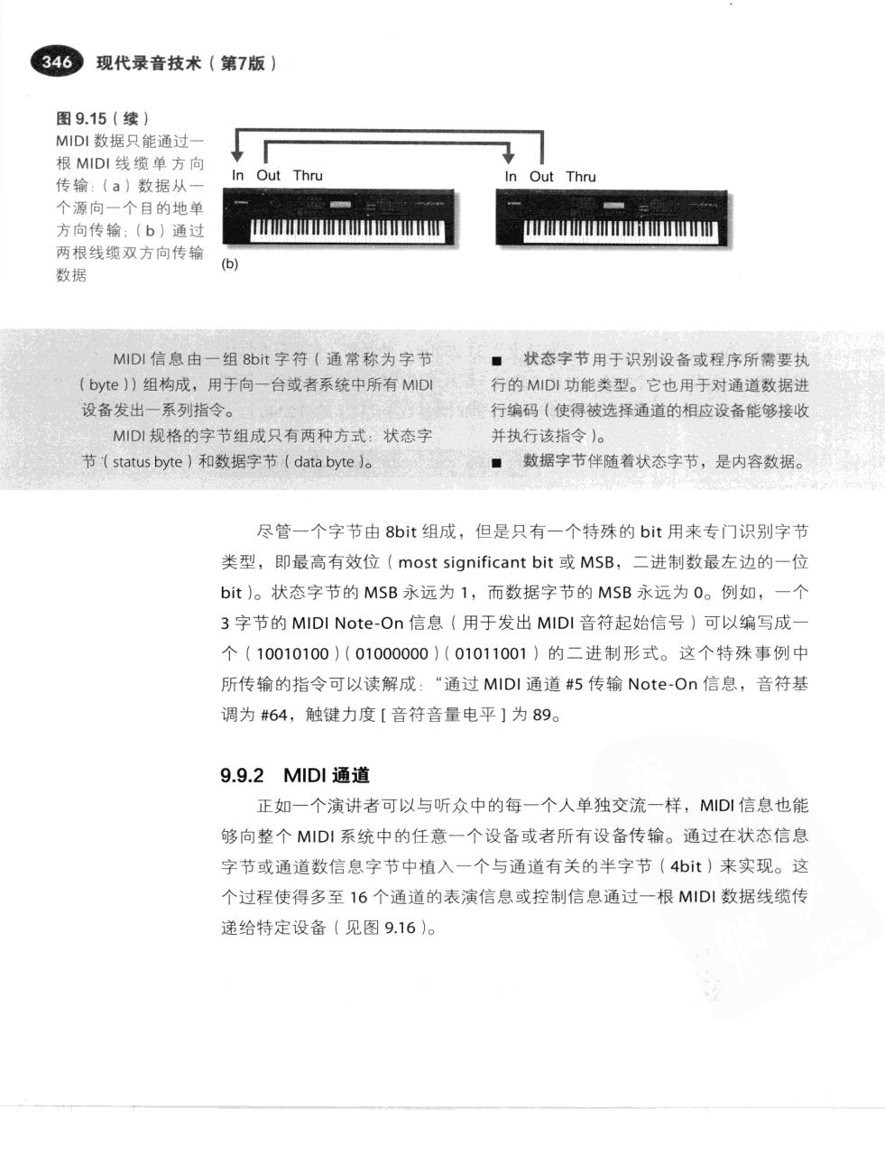 现代录音技术(第7版) 373
