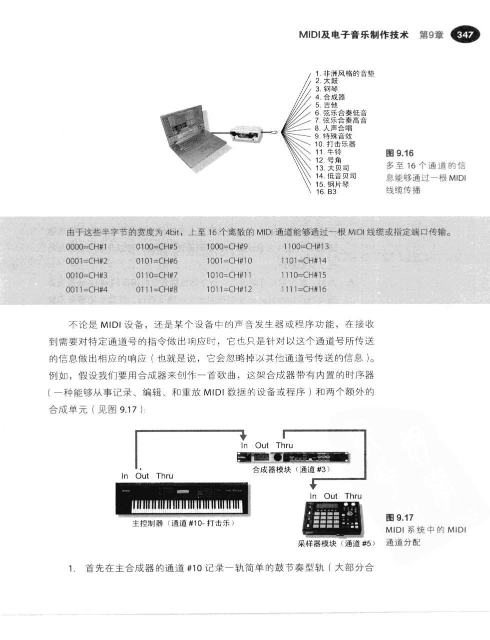 现代录音技术(第7版) 374