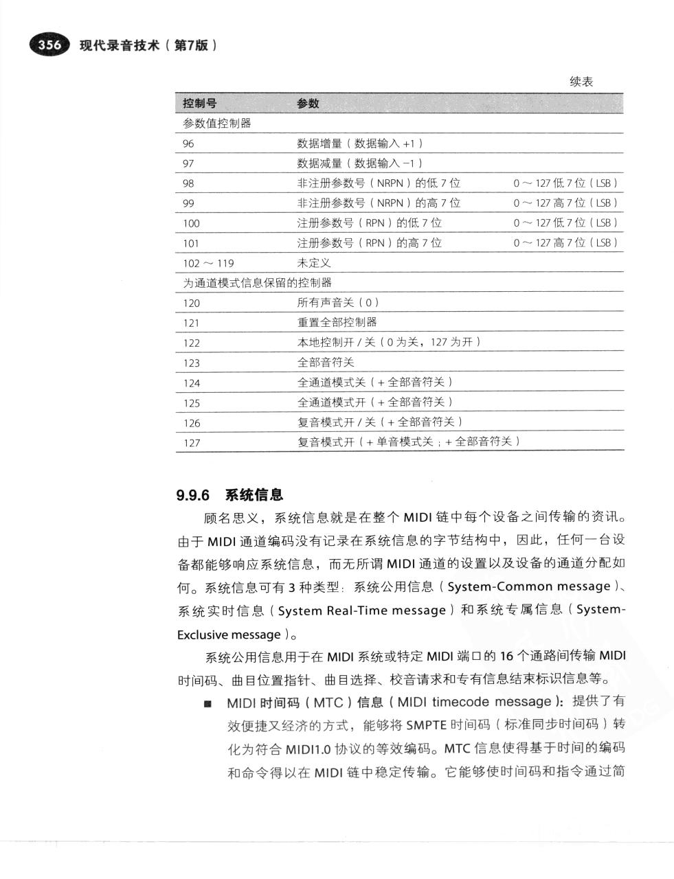 现代录音技术(第7版) 383
