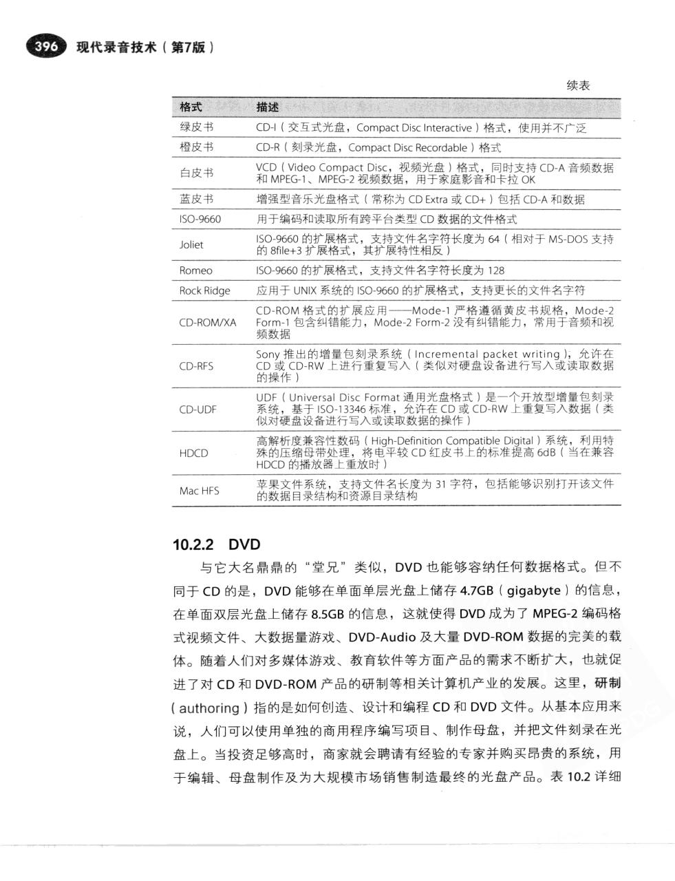 现代录音技术(第7版) 423