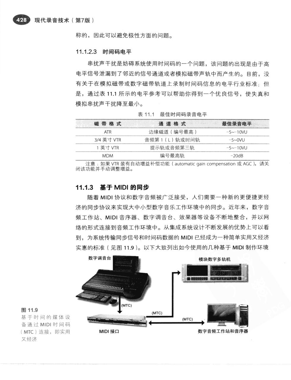 现代录音技术(第7版) 455