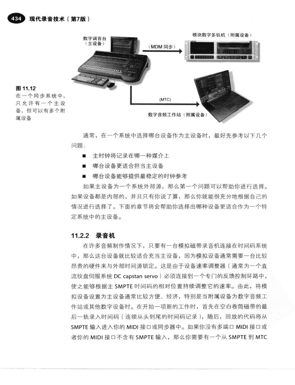 现代录音技术(第7版) 461