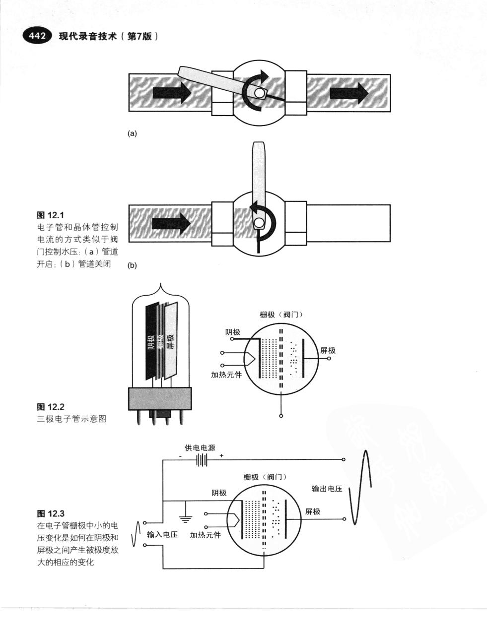 现代录音技术(第7版) 469