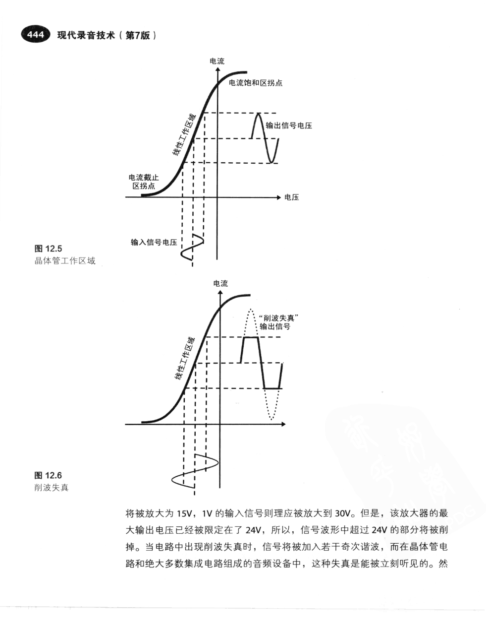现代录音技术(第7版) 471