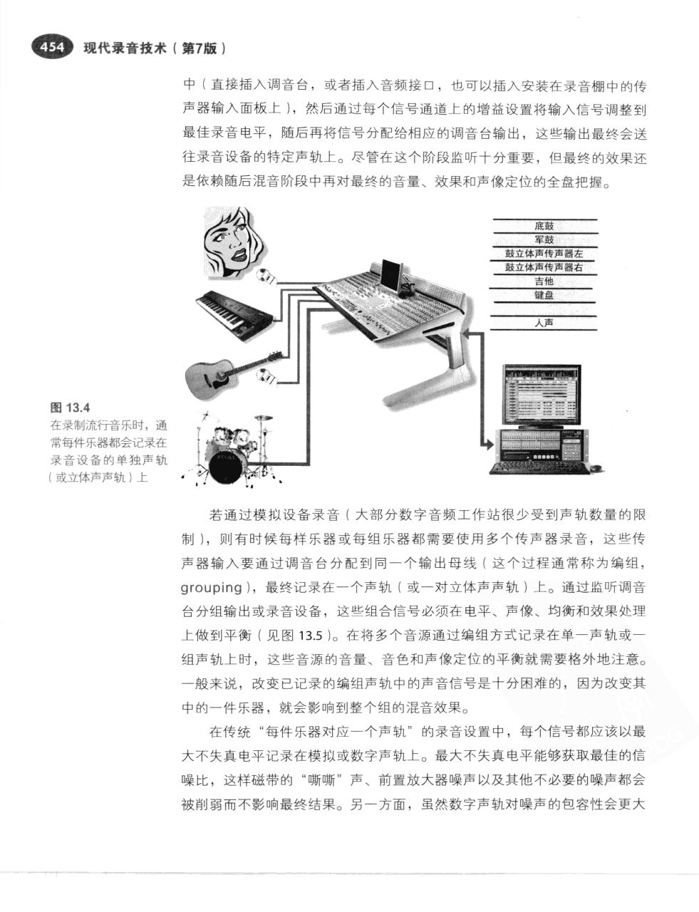 现代录音技术(第7版) 481