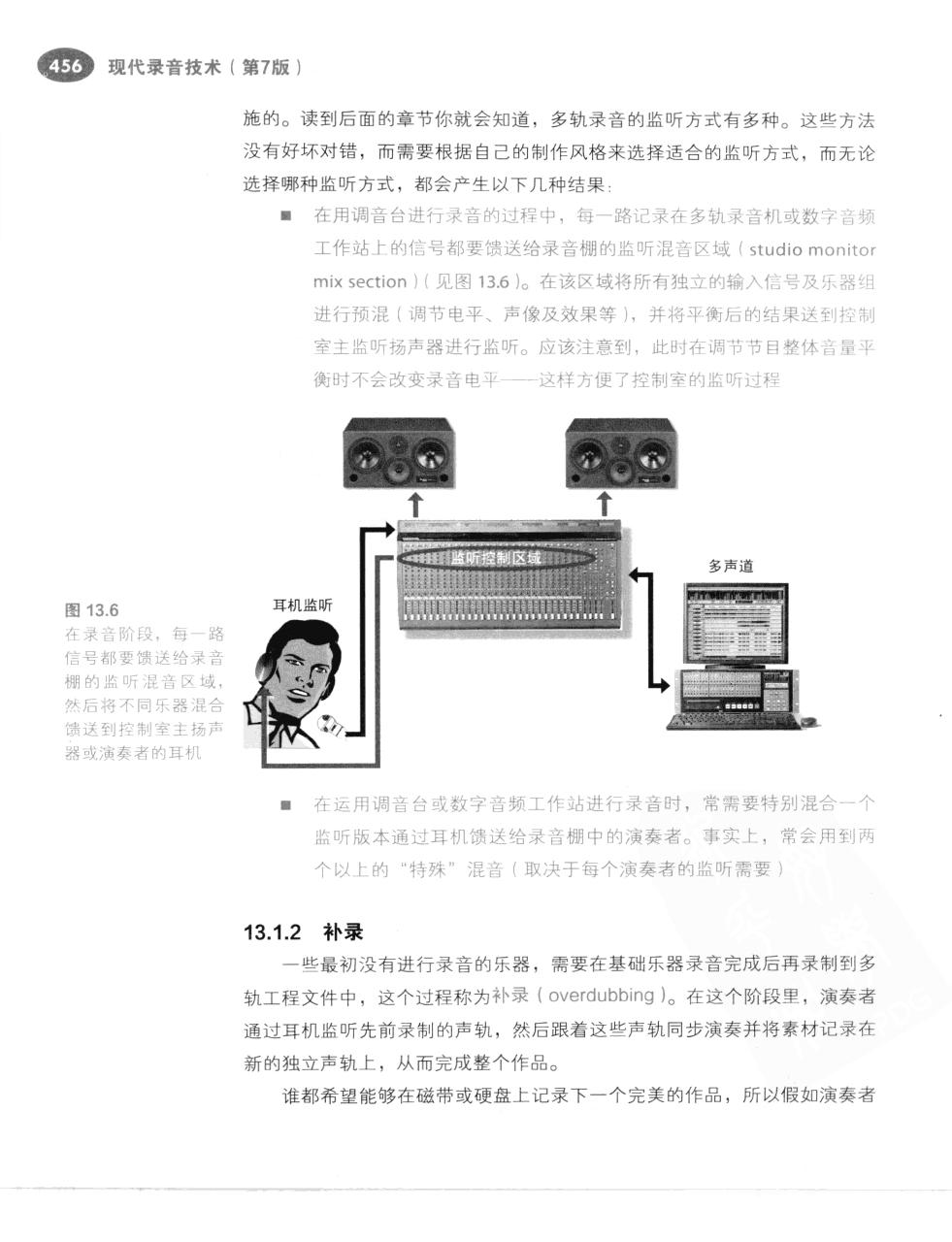 现代录音技术(第7版) 483