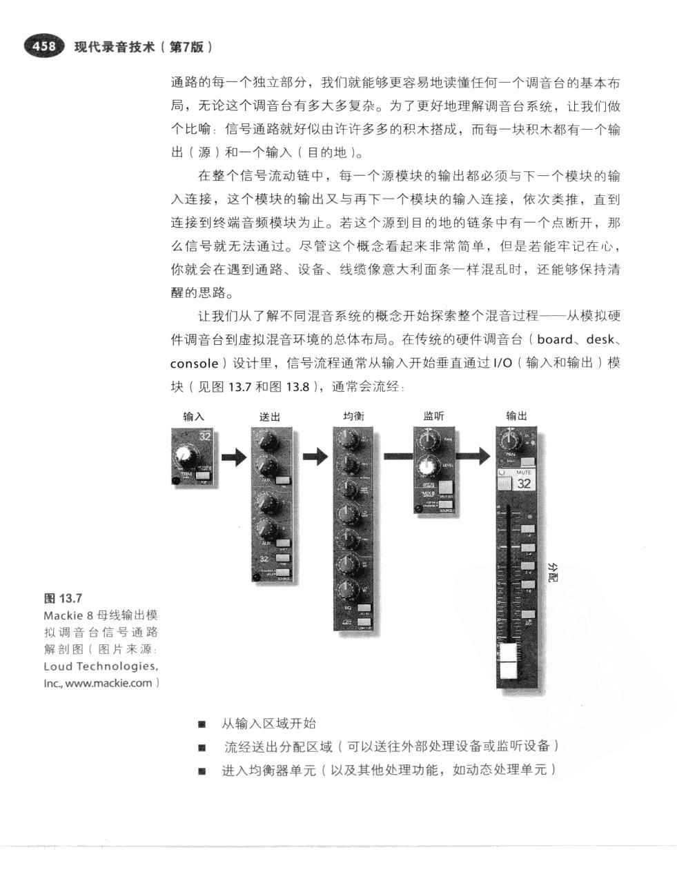 现代录音技术(第7版) 485