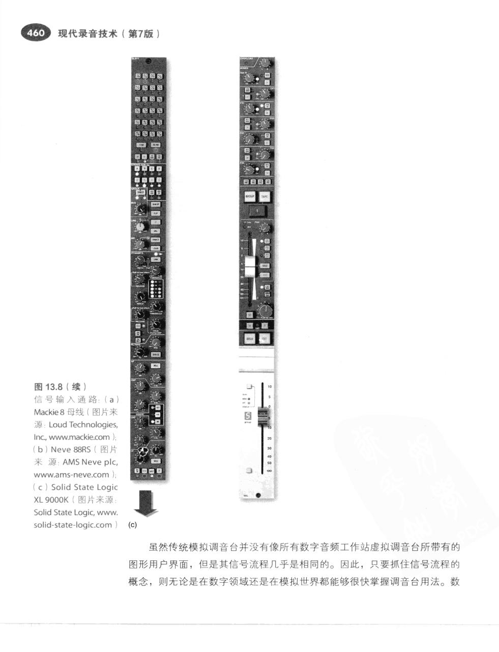 现代录音技术(第7版) 487