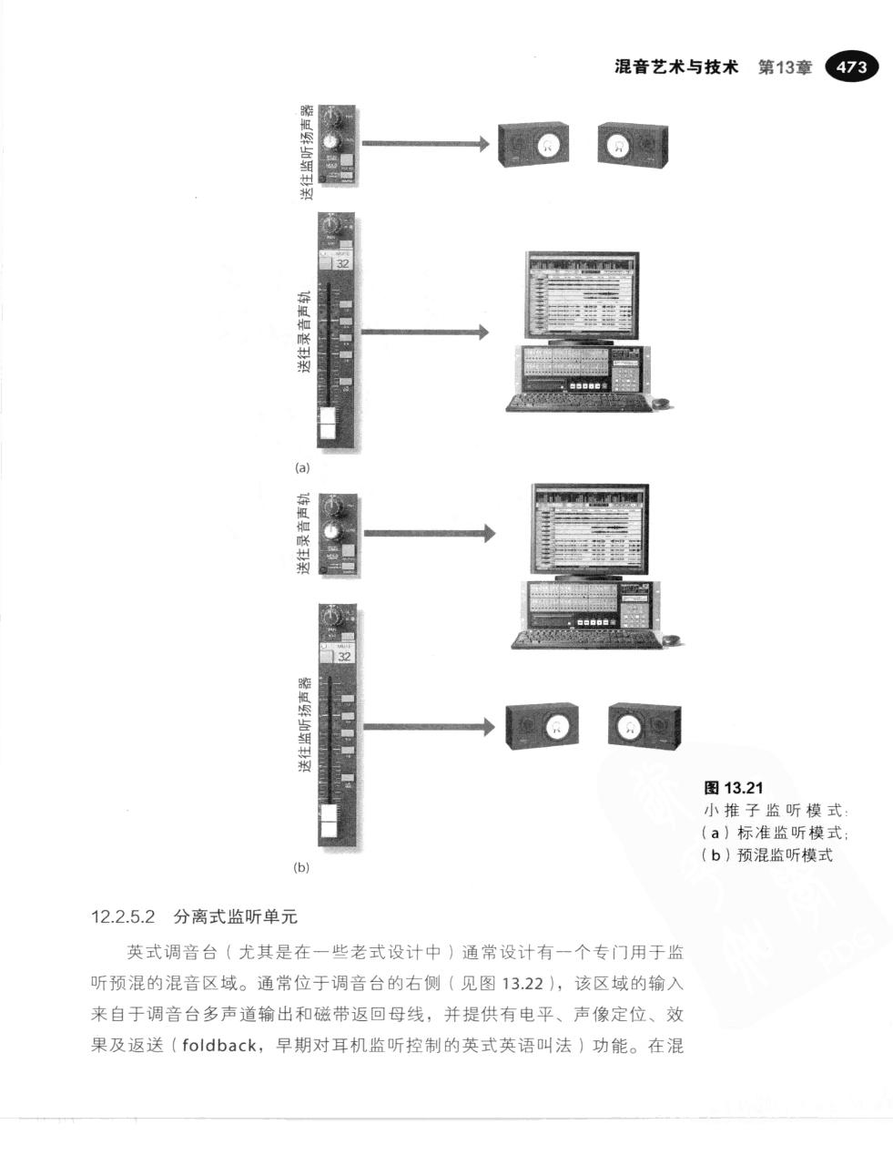 现代录音技术(第7版) 500