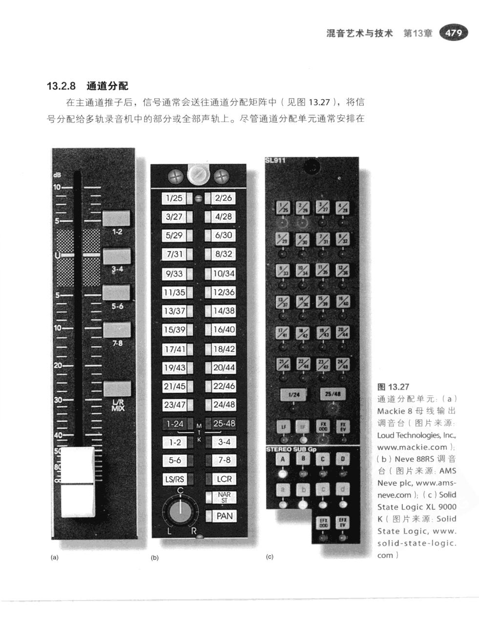 现代录音技术(第7版) 506