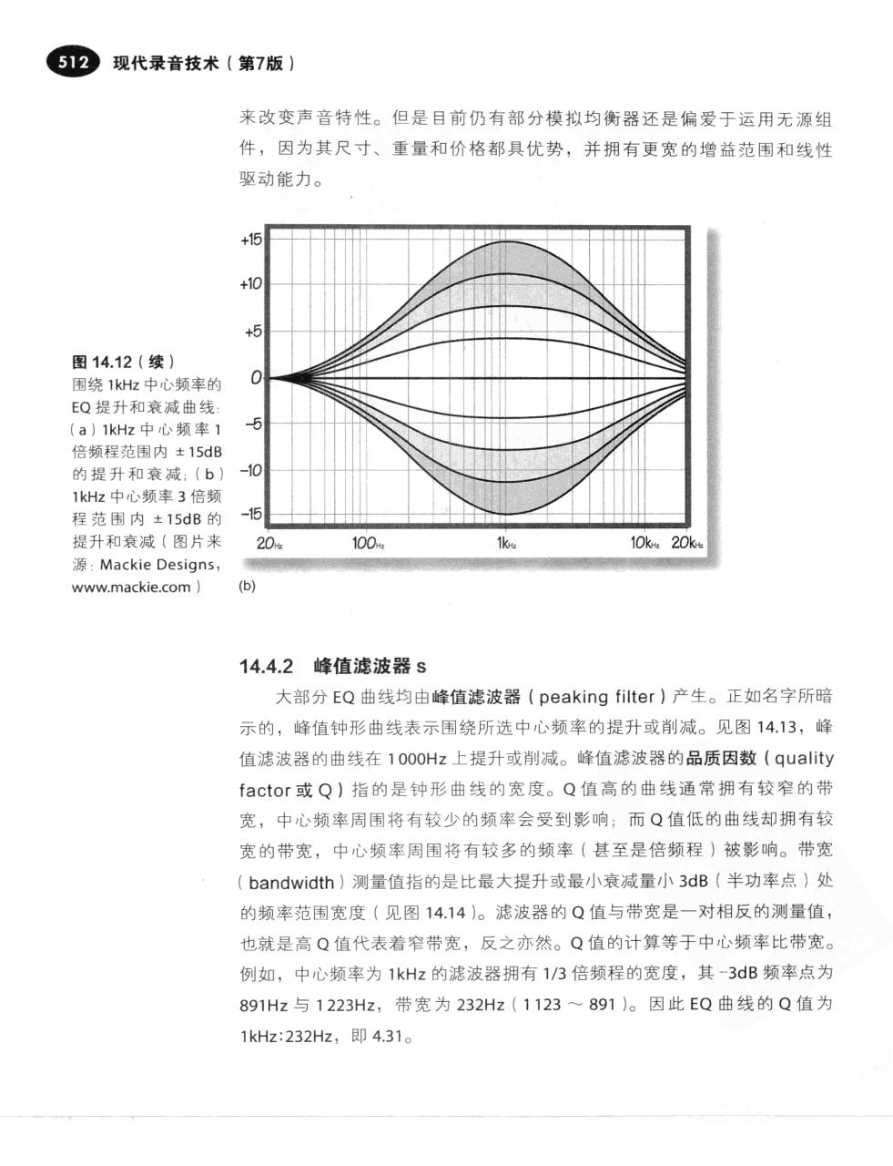现代录音技术(第7版) 539