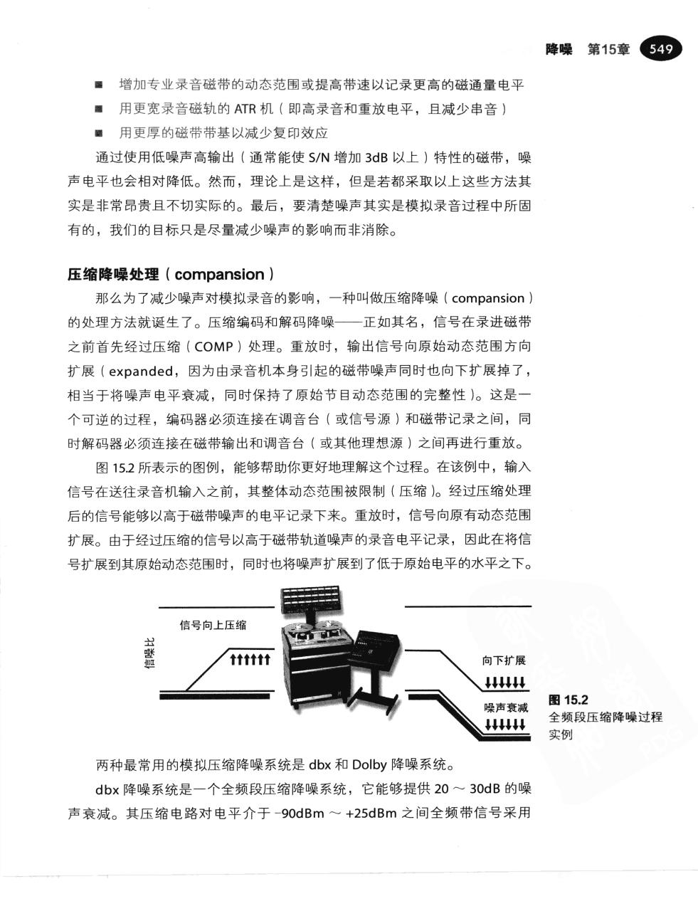 现代录音技术(第7版) 576