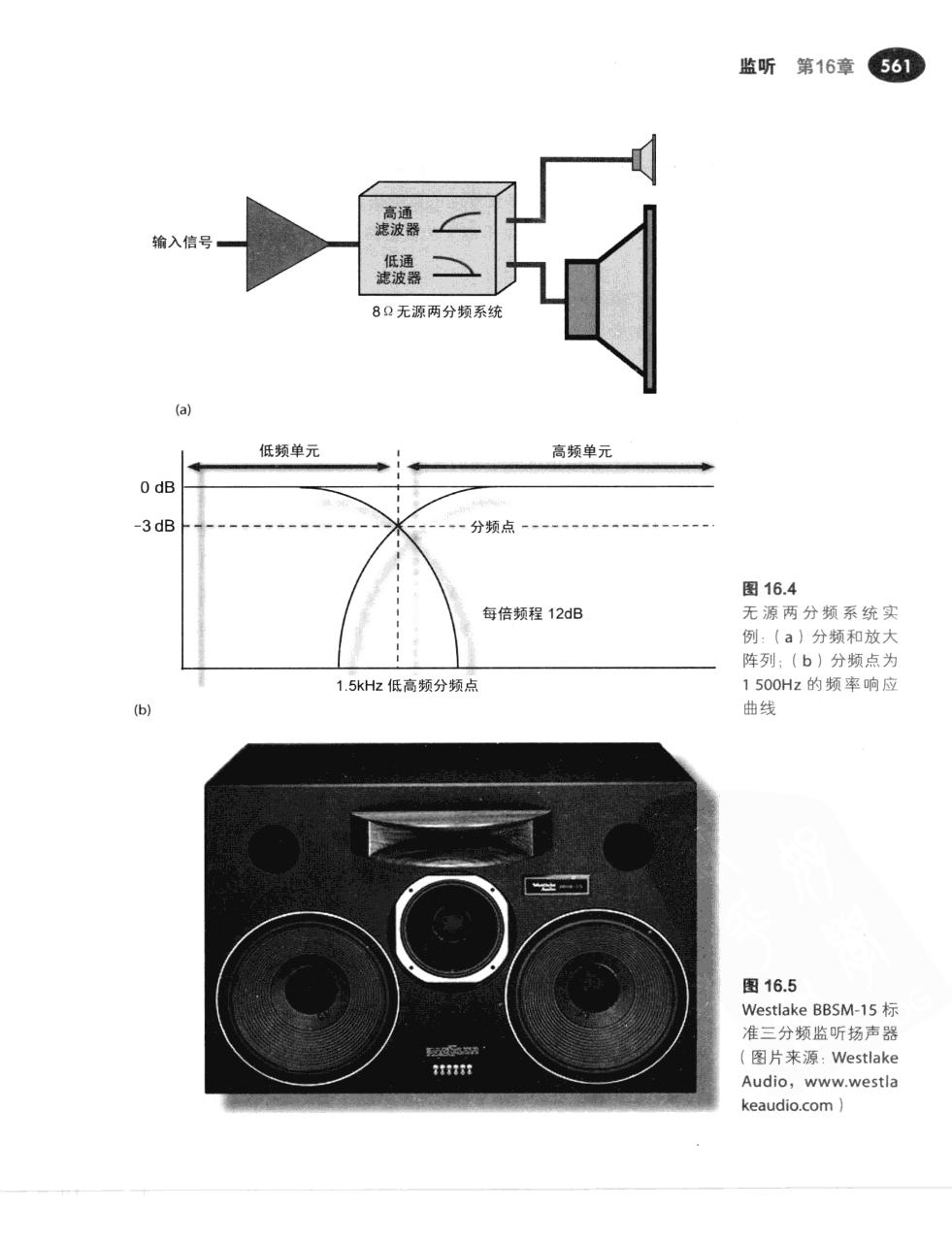 现代录音技术(第7版) 588