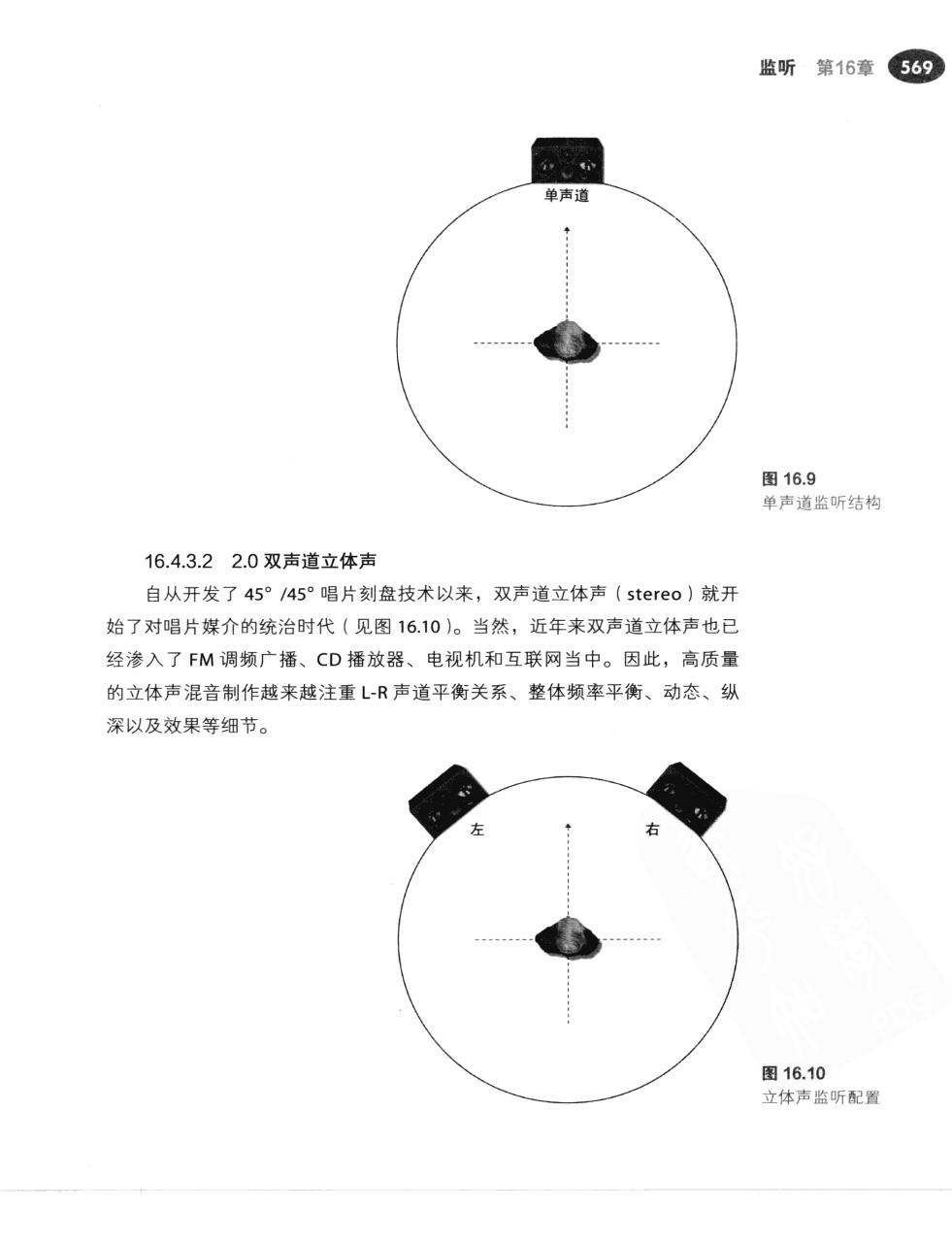 现代录音技术(第7版) 596