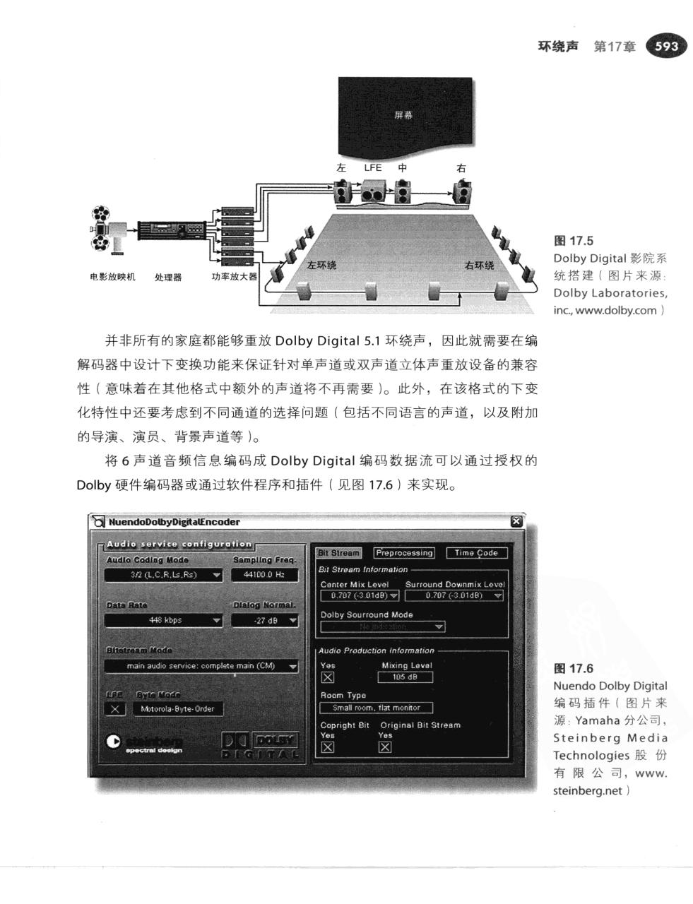 现代录音技术(第7版) 620