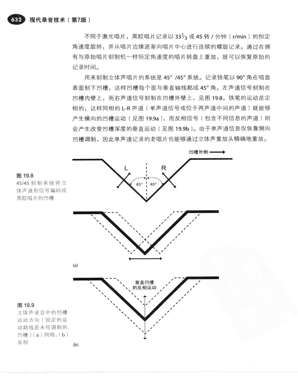 现代录音技术(第7版) 659