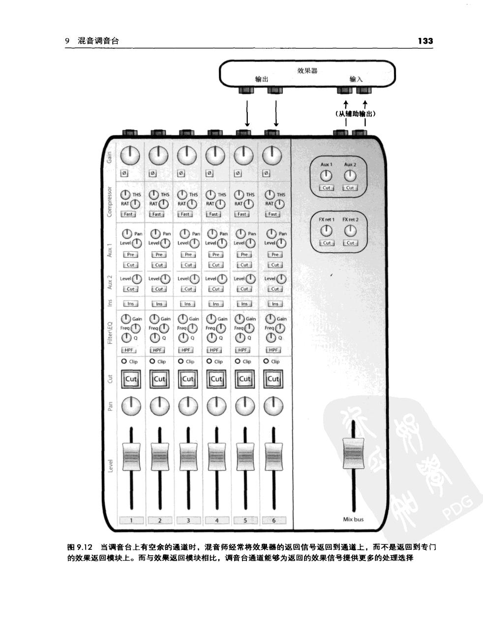 混音指南 155