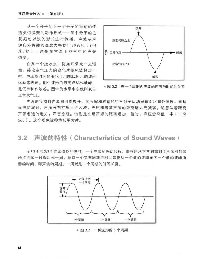 实用录音技术(第6版) 54