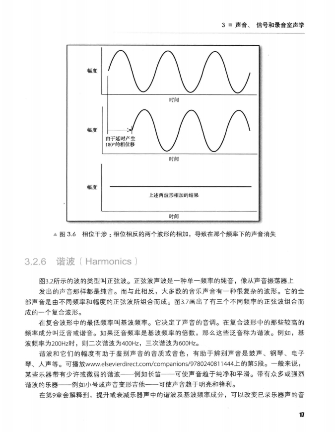 实用录音技术(第6版) 57
