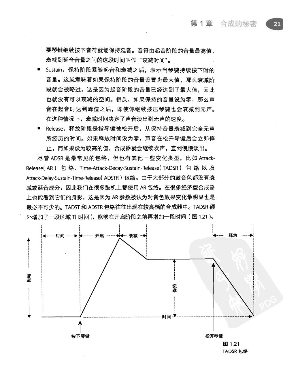 电子舞曲手册(第2版) 42