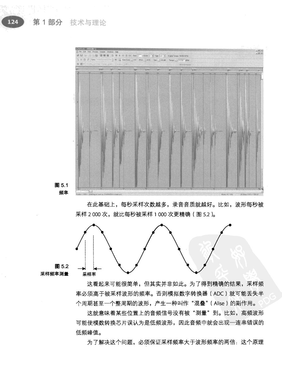 电子舞曲手册(第2版) 145