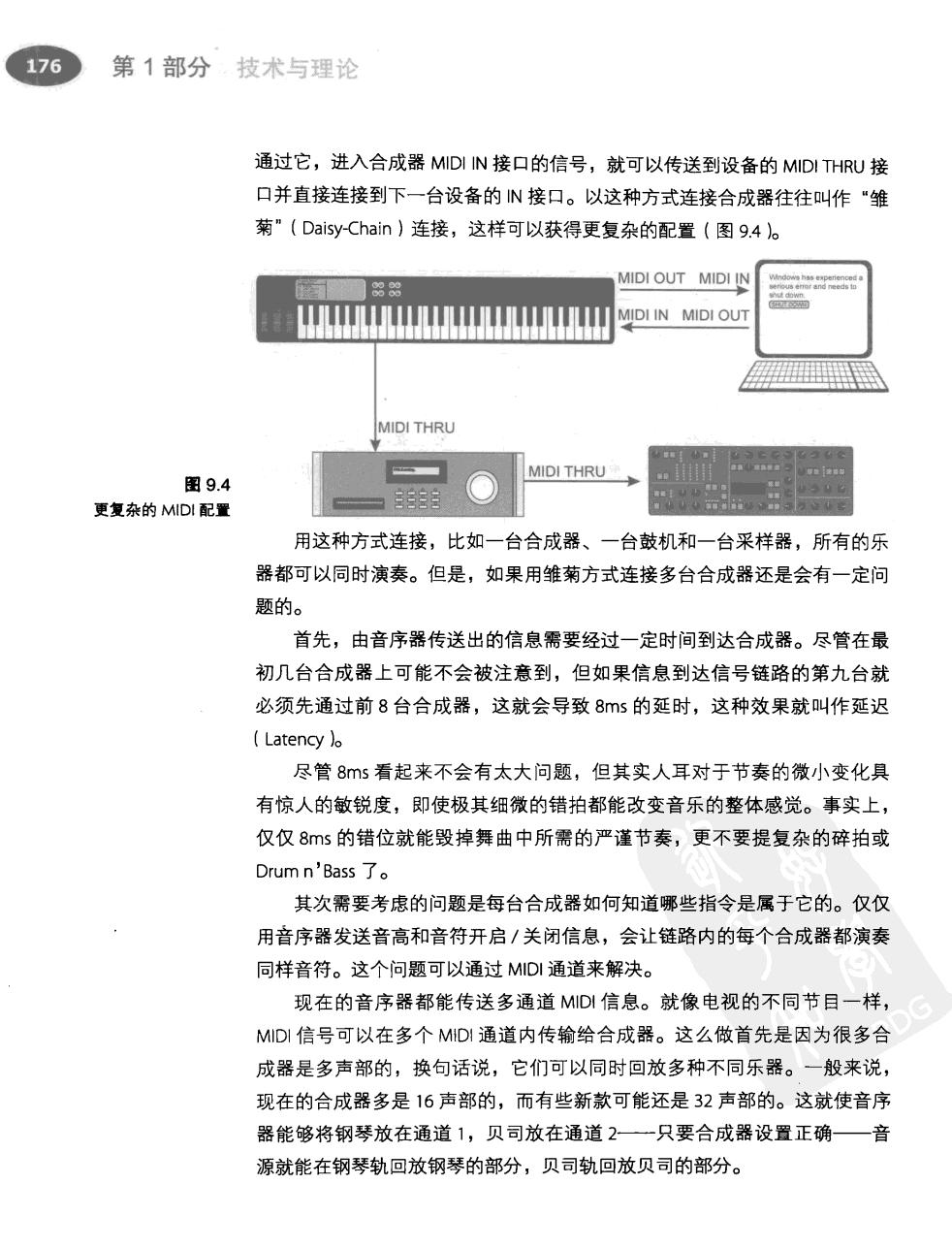 电子舞曲手册(第2版) 197