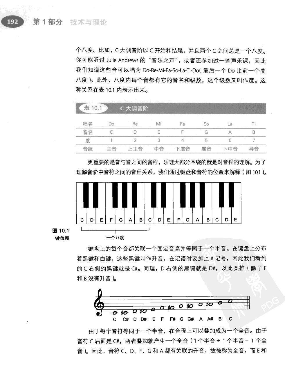 电子舞曲手册(第2版) 213